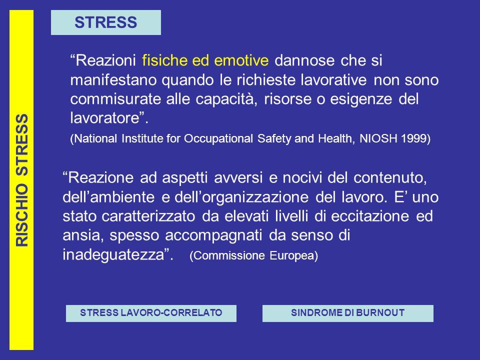 RISCHIO STRESS STRESS Reazioni fisiche ed emotive dannose che si manifestano quando le richieste lavorative non sono commisurate alle capacità, risorse o esigenze del lavoratore.