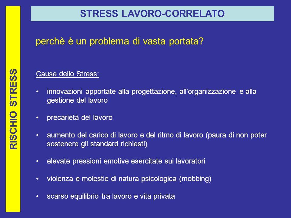 RISCHIO STRESS STRESS LAVORO-CORRELATO perchè è un problema di vasta portata.