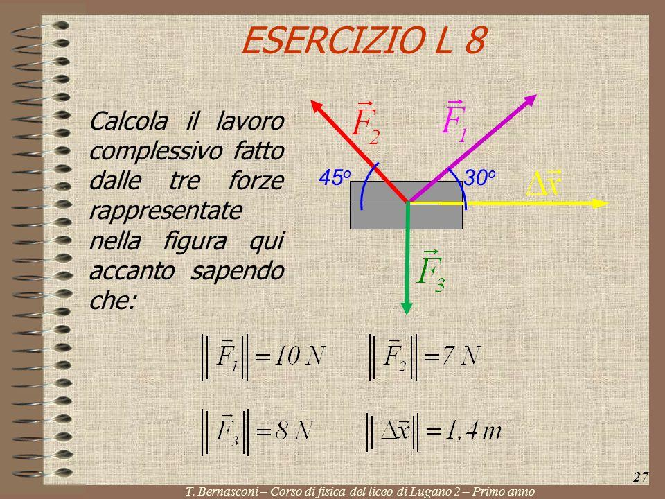 ESERCIZIO L 8 Calcola il lavoro complessivo fatto dalle tre forze rappresentate nella figura qui accanto sapendo che: 27 T. Bernasconi – Corso di fisi