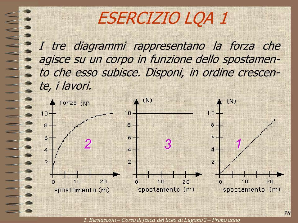 ESERCIZIO LQA 1 I tre diagrammi rappresentano la forza che agisce su un corpo in funzione dello spostamen- to che esso subisce. Disponi, in ordine cre