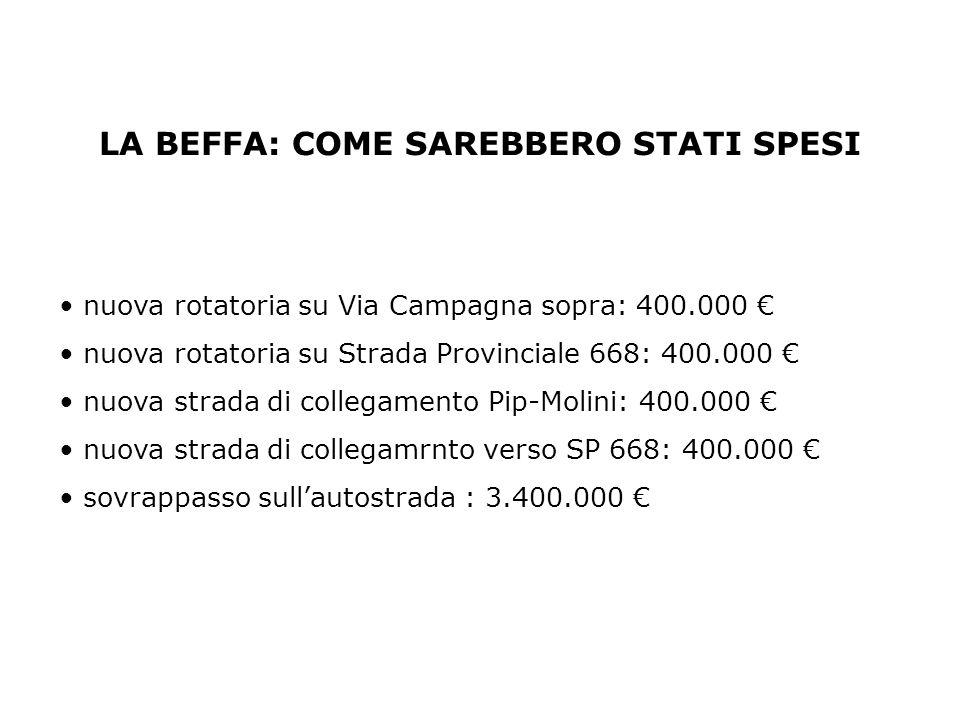 nuova rotatoria su Via Campagna sopra: 400.000 nuova rotatoria su Strada Provinciale 668: 400.000 nuova strada di collegamento Pip-Molini: 400.000 nuo