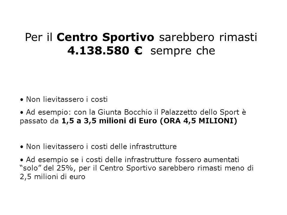 Non lievitassero i costi Ad esempio: con la Giunta Bocchio il Palazzetto dello Sport è passato da 1,5 a 3,5 milioni di Euro (ORA 4,5 MILIONI) Non liev