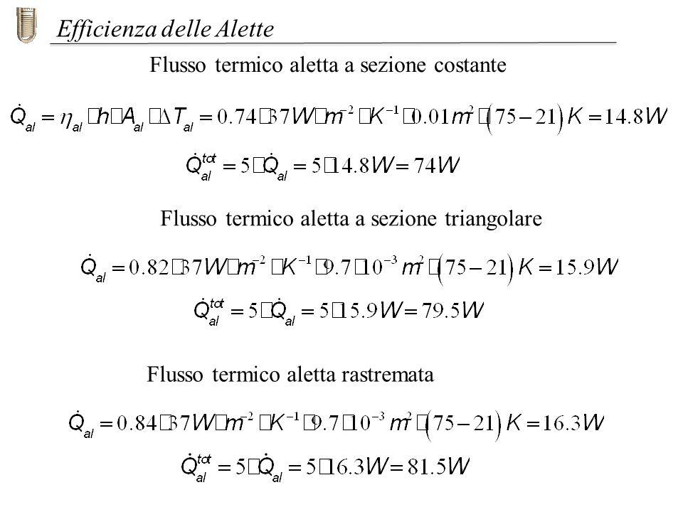 Flusso termico aletta a sezione costante Flusso termico aletta a sezione triangolare Flusso termico aletta rastremata Efficienza delle Alette