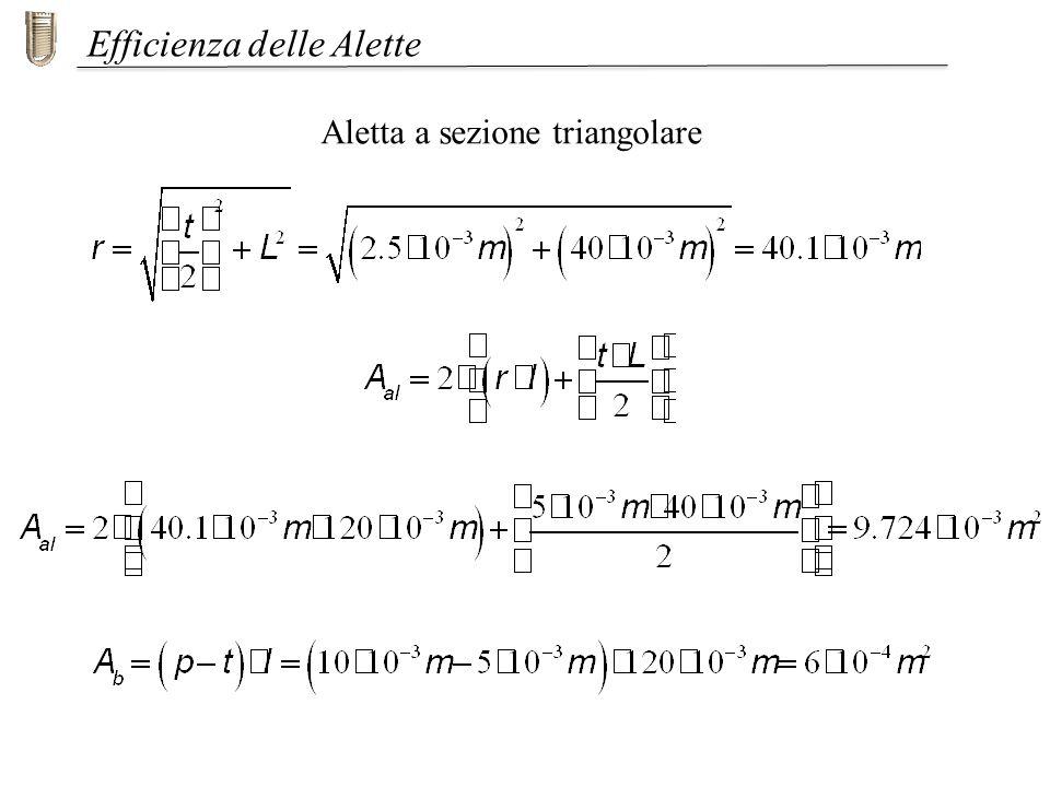 Aletta a sezione triangolare Efficienza delle Alette