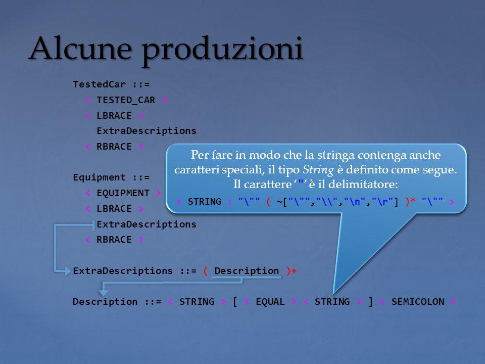 TestedCar ::= ExtraDescriptions Equipment ::= ExtraDescriptions ExtraDescriptions ::= ( Description )+ Description ::= [ ] Alcune produzioni Per fare