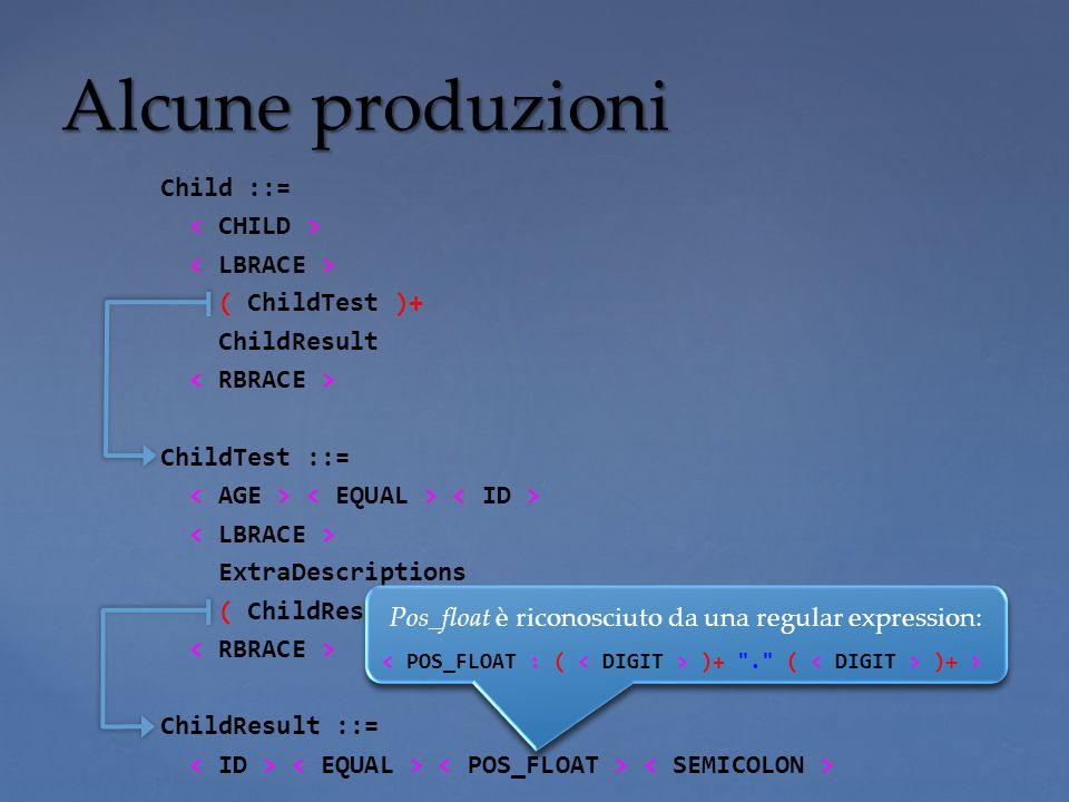 Child ::= ( ChildTest )+ ChildResult ChildTest ::= ExtraDescriptions ( ChildResult )+ ChildResult ::= Alcune produzioni Pos_float è riconosciuto da un