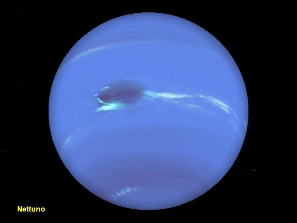 Urano e i satelliti