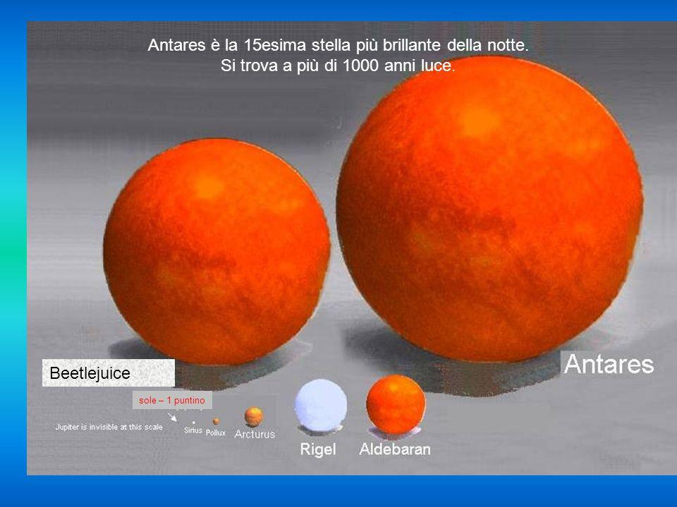 Il nostro sole Sirio Arturus Giove è un puntino sulla punta della freccia. La Terra non è visibile in questa scala