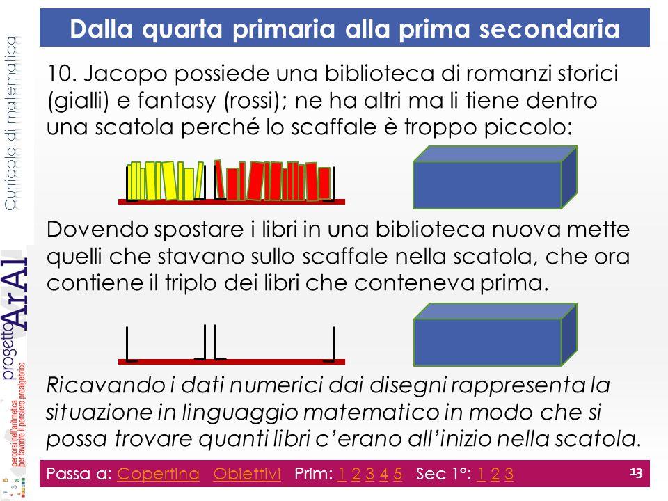 Dalla quarta primaria alla prima secondaria 10. Jacopo possiede una biblioteca di romanzi storici (gialli) e fantasy (rossi); ne ha altri ma li tiene