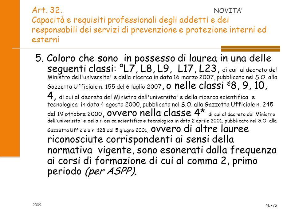 2009 46/72 Lauree L-7 = INGEGNERIA CIVILE E AMBIENTALE L-8 = INGEGNERIA DELL INFORMAZIONE L-9 = INGEGNERIA INDUSTRIALE L-17 = SCIENZE DELL ARCHITETTURA L-23 = SCIENZE E TECNICHE DELL EDILIZIA 8 = INGEGNERIA CIVILE E AMBIENTALE 9 = INGEGNERIA DELL INFORMAZIONE 10 = INGEGNERIA INDUSTRIALE 4 = SCIENZE DELL ARCHITETTURA E DELL INGEGNERIA EDILE 4 = PROFESSIONI SANITARIE DELLA PREVENZIONE