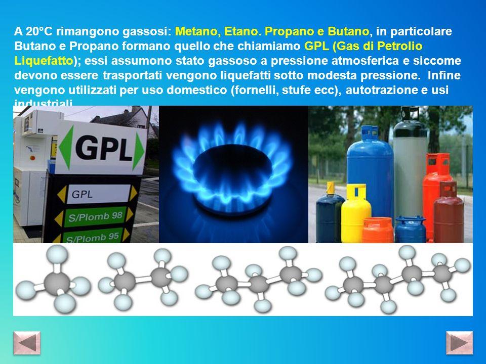 A 20°C rimangono gassosi: Metano, Etano. Propano e Butano, in particolare Butano e Propano formano quello che chiamiamo GPL (Gas di Petrolio Liquefatt