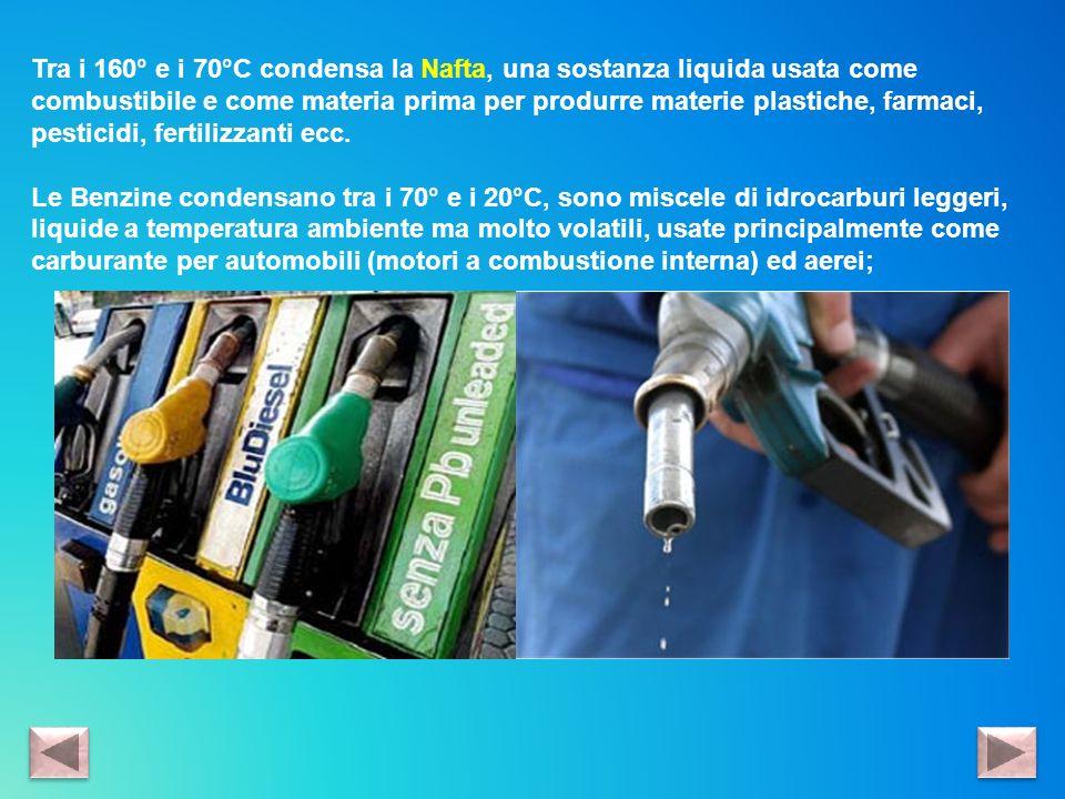 Tra i 160° e i 70°C condensa la Nafta, una sostanza liquida usata come combustibile e come materia prima per produrre materie plastiche, farmaci, pest