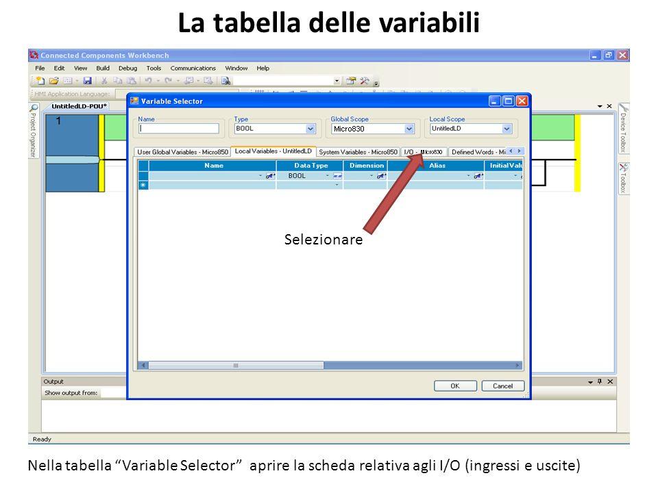 La tabella delle variabili Selezionare Nella tabella Variable Selector aprire la scheda relativa agli I/O (ingressi e uscite)