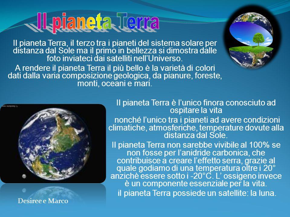 Il pianeta Terra è lunico finora conosciuto ad ospitare la vita nonché lunico tra i pianeti ad avere condizioni climatiche, atmosferiche, temperature