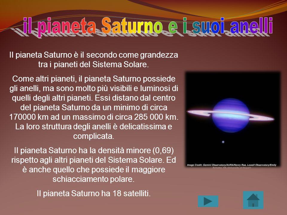 Il pianeta Saturno è il secondo come grandezza tra i pianeti del Sistema Solare. Come altri pianeti, il pianeta Saturno possiede gli anelli, ma sono m