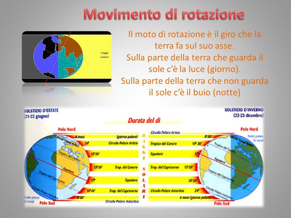 Il moto di rotazione è il giro che la terra fa sul suo asse. Sulla parte della terra che guarda il sole cè la luce (giorno). Sulla parte della terra c