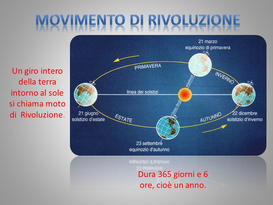 Un giro intero della terra intorno al sole si chiama moto di Rivoluzione. Dura 365 giorni e 6 ore, cioè un anno.