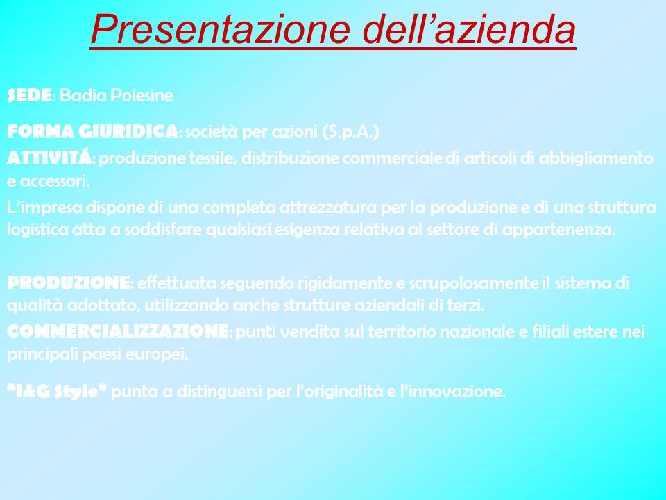 Presentazione dellazienda SEDE : Badia Polesine FORMA GIURIDICA : società per azioni (S.p.A.) ATTIVITÁ : produzione tessile, distribuzione commerciale di articoli di abbigliamento e accessori.