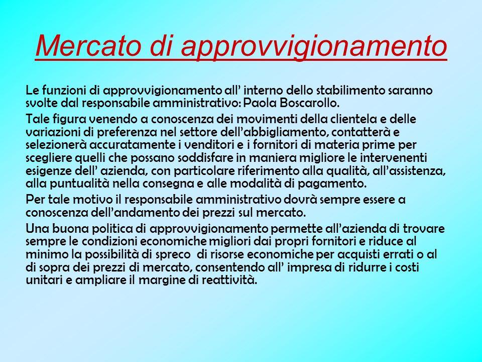 Mercato di approvvigionamento Le funzioni di approvvigionamento all interno dello stabilimento saranno svolte dal responsabile amministrativo: Paola Boscarollo.