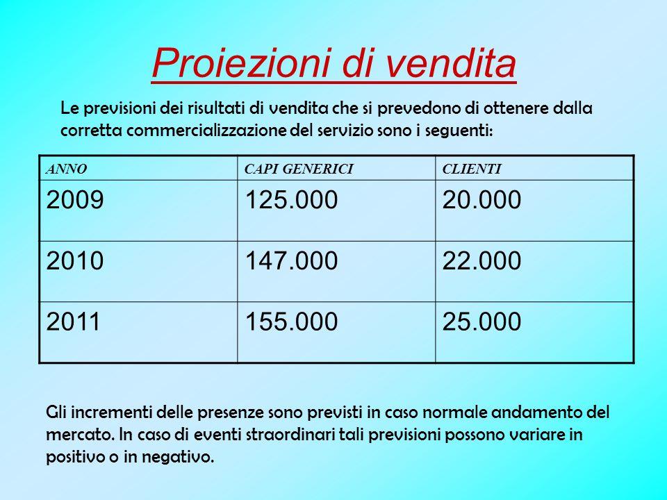 Proiezioni di vendita Le previsioni dei risultati di vendita che si prevedono di ottenere dalla corretta commercializzazione del servizio sono i segue