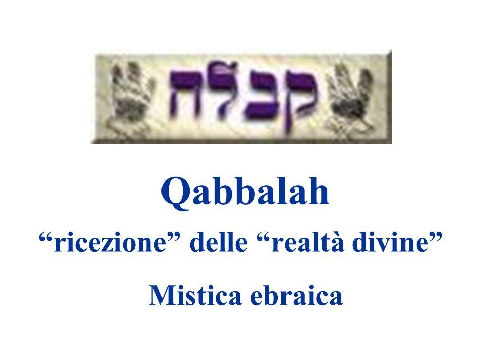 Qabbalah ricezione delle realtà divine Mistica ebraica