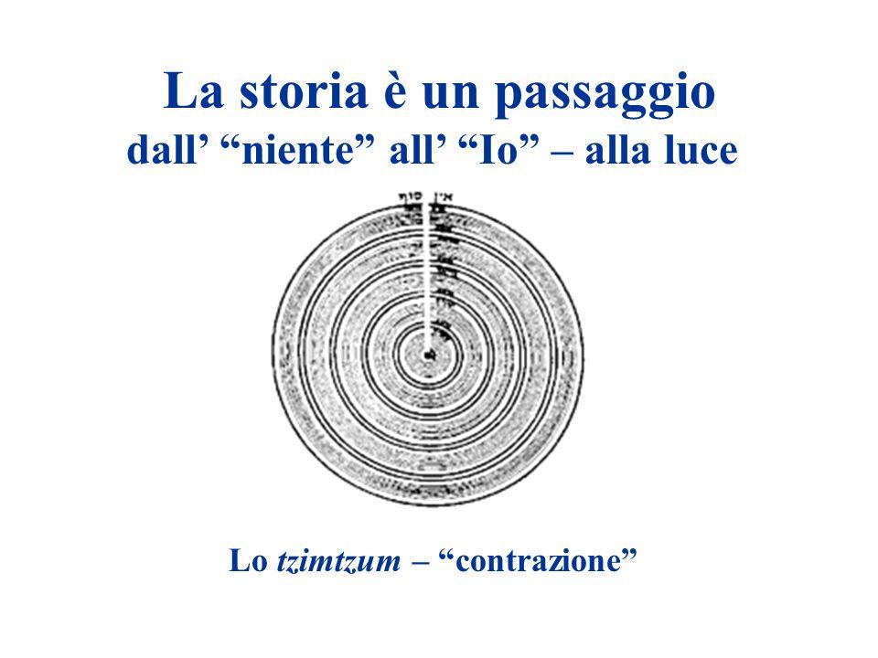 La storia è un passaggio dall niente all Io – alla luce Lo tzimtzum – contrazione
