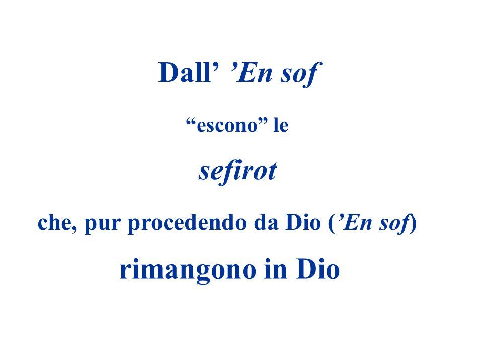 Dall En sof escono le sefirot che, pur procedendo da Dio (En sof) rimangono in Dio