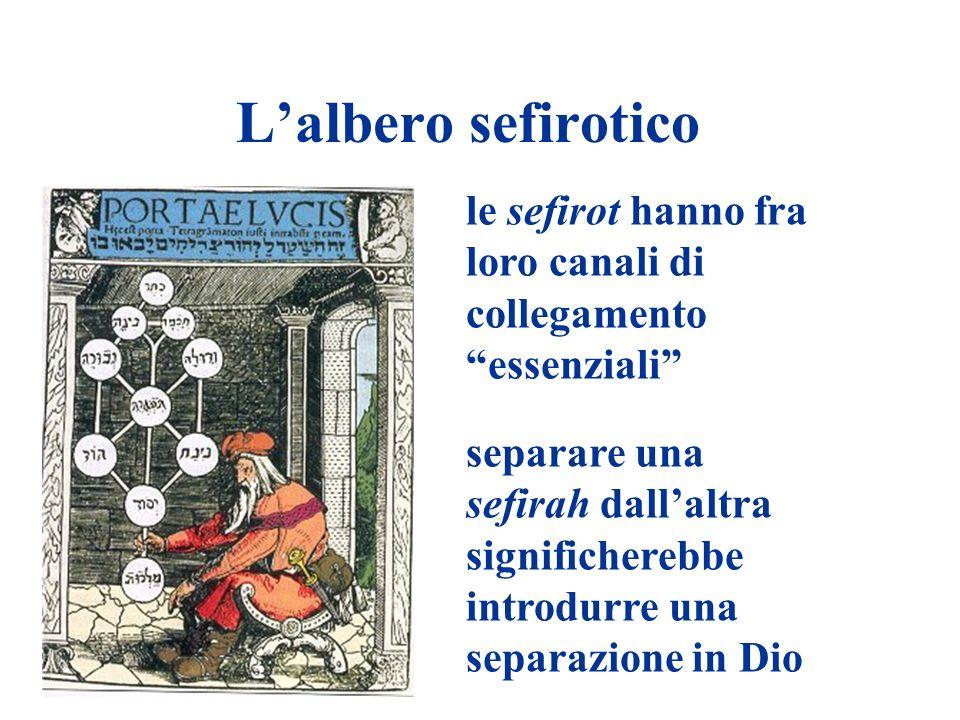 Lalbero sefirotico separare una sefirah dallaltra significherebbe introdurre una separazione in Dio le sefirot hanno fra loro canali di collegamento e
