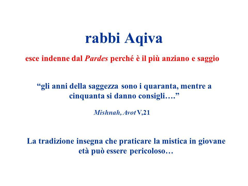 rabbi Aqiva esce indenne dal Pardes perché è il più anziano e saggio gli anni della saggezza sono i quaranta, mentre a cinquanta si danno consigli…. M