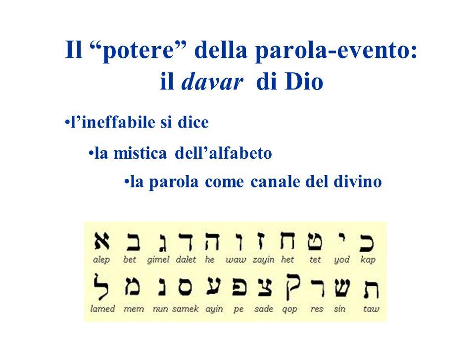 Il potere della parola-evento: il davar di Dio lineffabile si dice la mistica dellalfabeto la parola come canale del divino