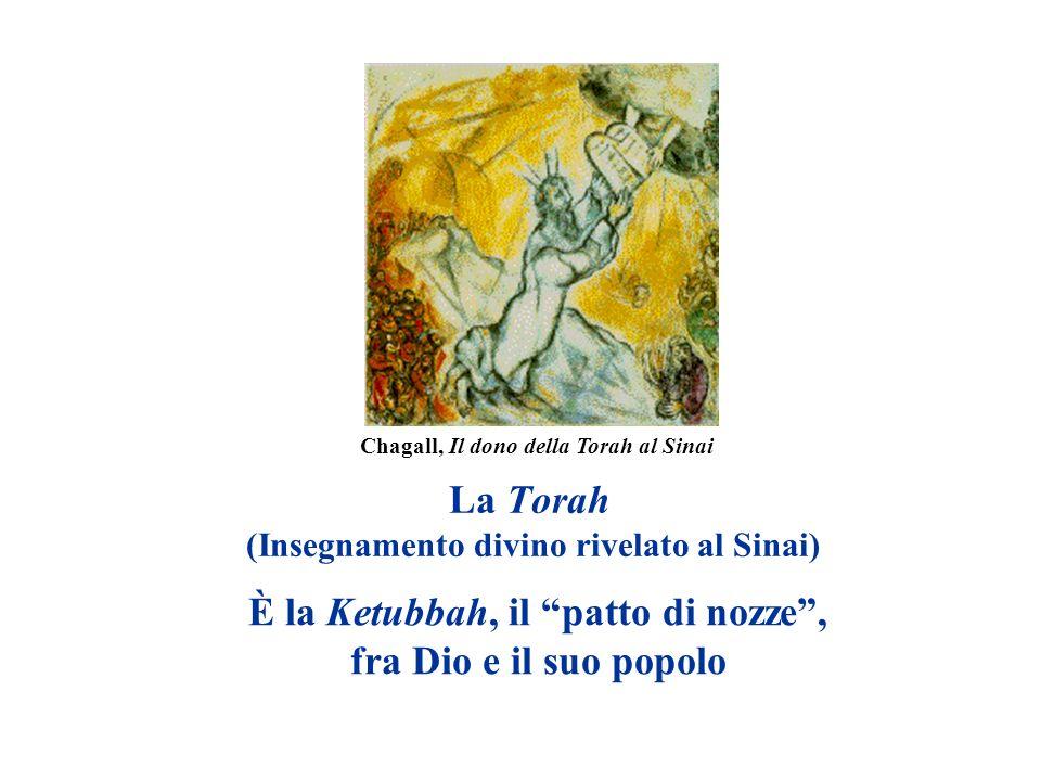 La Torah (Insegnamento divino rivelato al Sinai) È la Ketubbah, il patto di nozze, fra Dio e il suo popolo Chagall, Il dono della Torah al Sinai