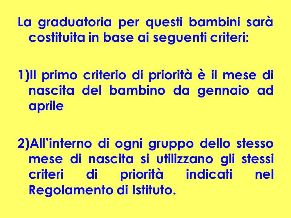La graduatoria per questi bambini sarà costituita in base ai seguenti criteri: 1)Il primo criterio di priorità è il mese di nascita del bambino da gen