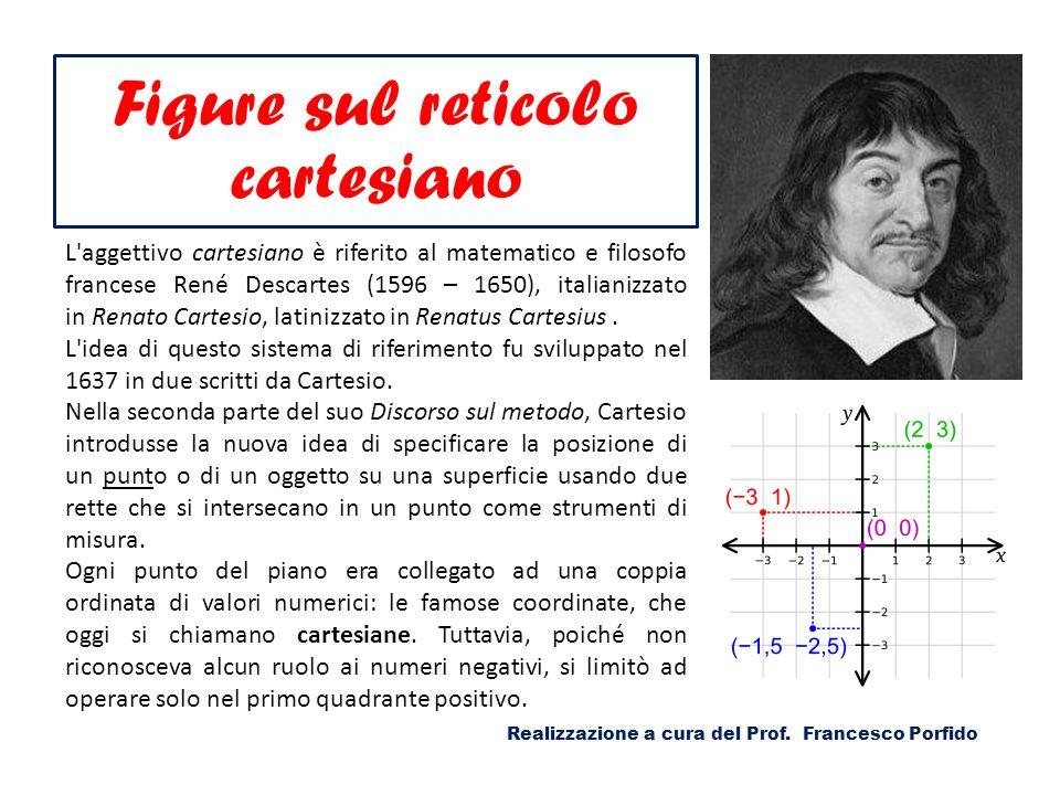 Figure sul reticolo cartesiano Realizzazione a cura del Prof. Francesco Porfido L'aggettivo cartesiano è riferito al matematico e filosofo francese Re
