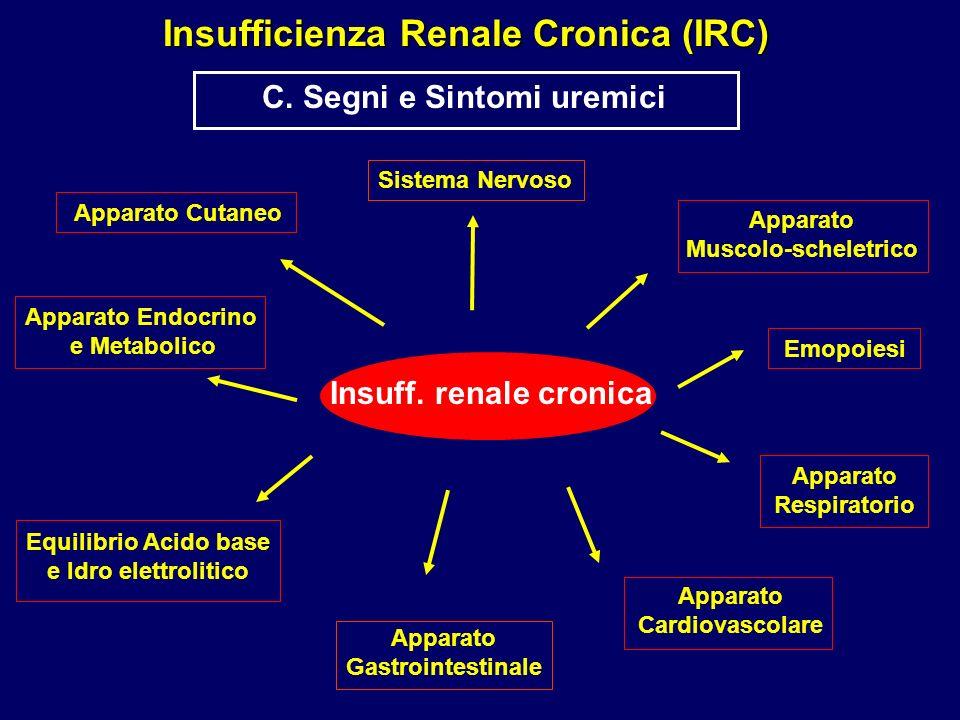 Insuff. renale cronica Apparato Endocrino e Metabolico Equilibrio Acido base e Idro elettrolitico Apparato Cardiovascolare Apparato Respiratorio Emopo