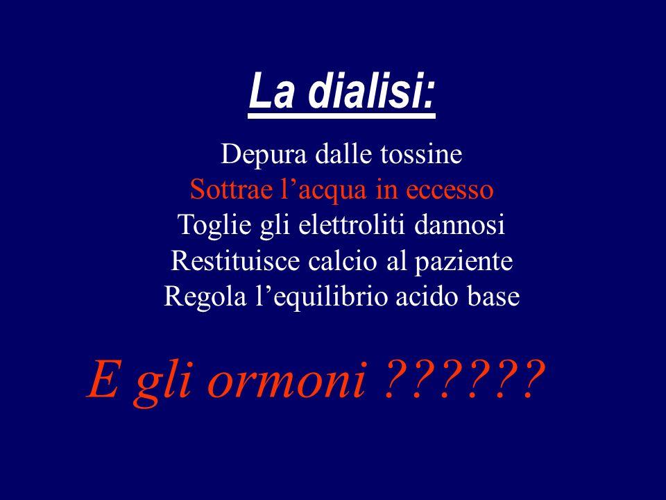 La dialisi: Depura dalle tossine Sottrae lacqua in eccesso Toglie gli elettroliti dannosi Restituisce calcio al paziente Regola lequilibrio acido base