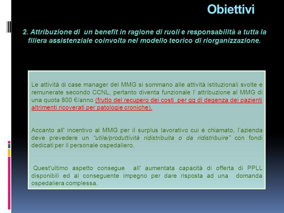 Obiettivi 2. Attribuzione di un benefit in ragione di ruoli e responsabilità a tutta la filiera assistenziale coinvolta nel modello teorico di riorgan