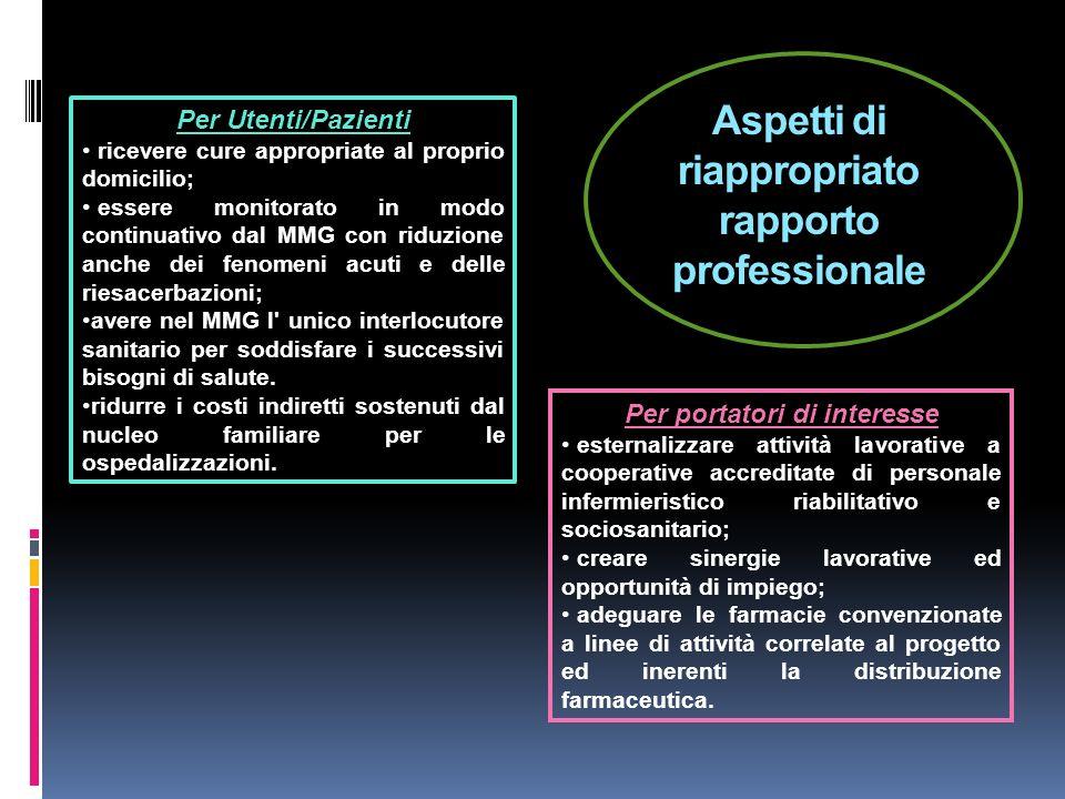 Per portatori di interesse esternalizzare attività lavorative a cooperative accreditate di personale infermieristico riabilitativo e sociosanitario; c