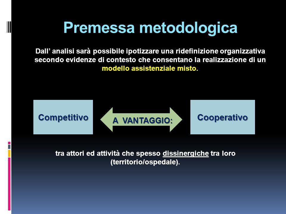 Premessa metodologica Dall analisi sarà possibile ipotizzare una ridefinizione organizzativa secondo evidenze di contesto che consentano la realizzazi