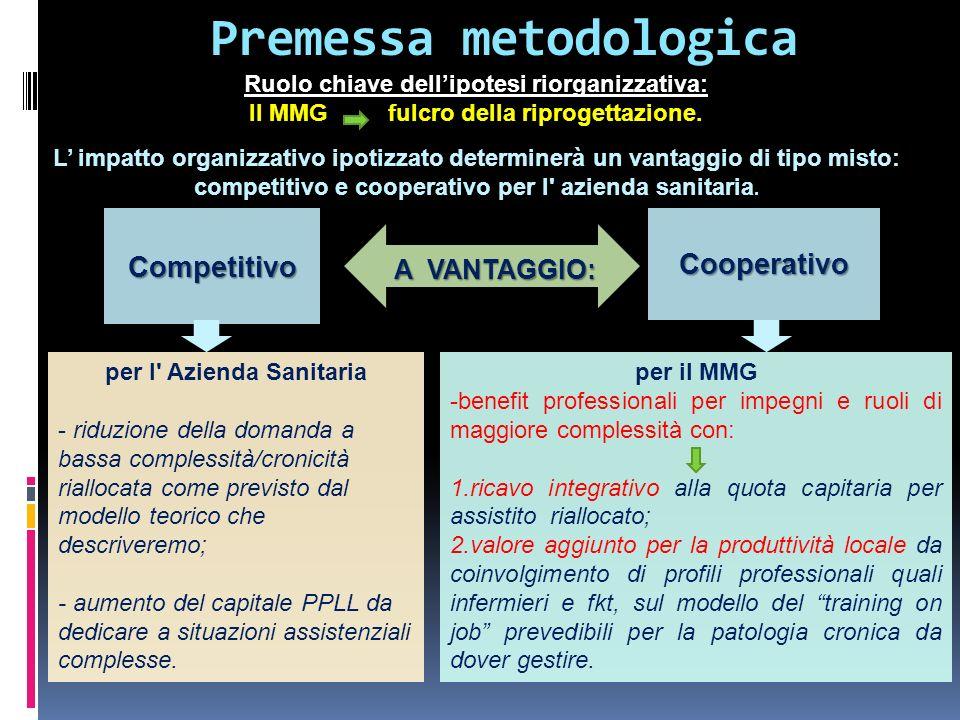 Premessa metodologica Ruolo chiave dellipotesi riorganizzativa: Il MMG fulcro della riprogettazione. L impatto organizzativo ipotizzato determinerà un