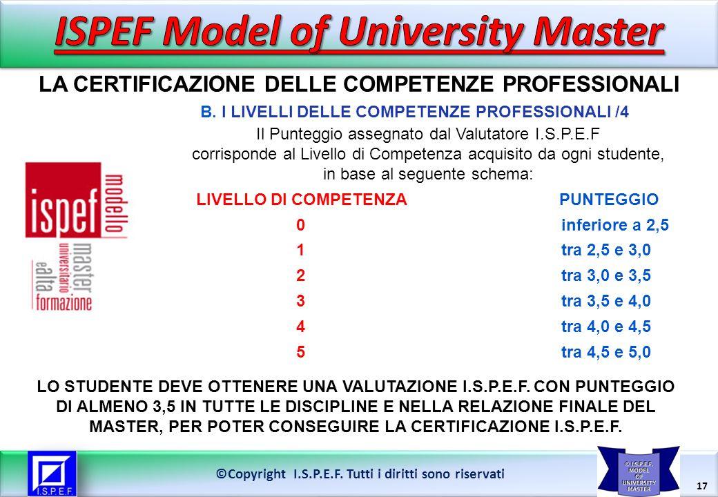 17 ©Copyright I.S.P.E.F. Tutti i diritti sono riservati Il Punteggio assegnato dal Valutatore I.S.P.E.F corrisponde al Livello di Competenza acquisito