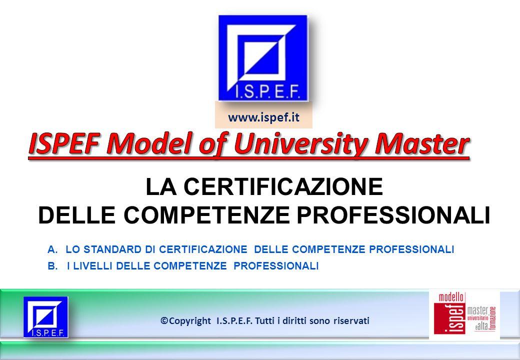 www.ispef.it LA CERTIFICAZIONE DELLE COMPETENZE PROFESSIONALI ©Copyright I.S.P.E.F.