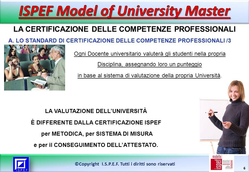 6 ©Copyright I.S.P.E.F. Tutti i diritti sono riservati Ogni Docente universitario valuterà gli studenti nella propria Disciplina, assegnando loro un p