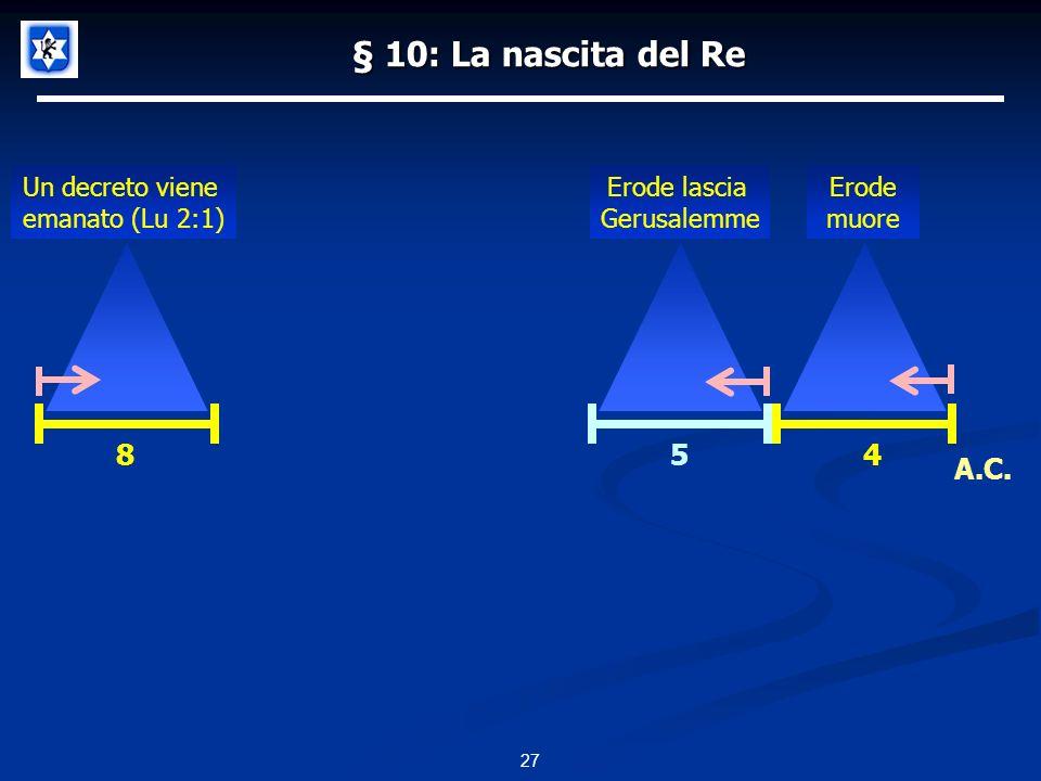 § 10: La nascita del Re 27 54 A.C.