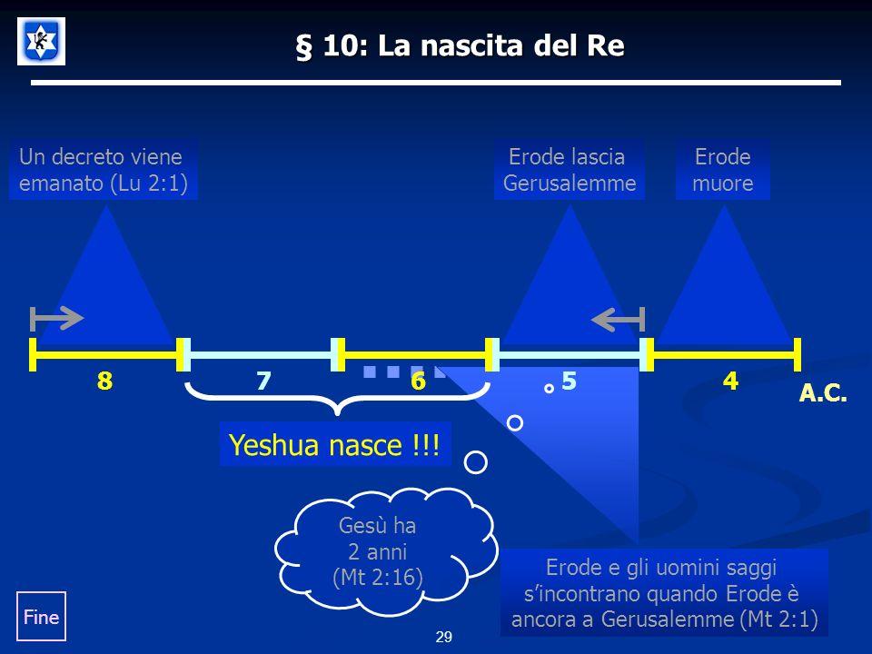§ 10: La nascita del Re 29 4 A.C.