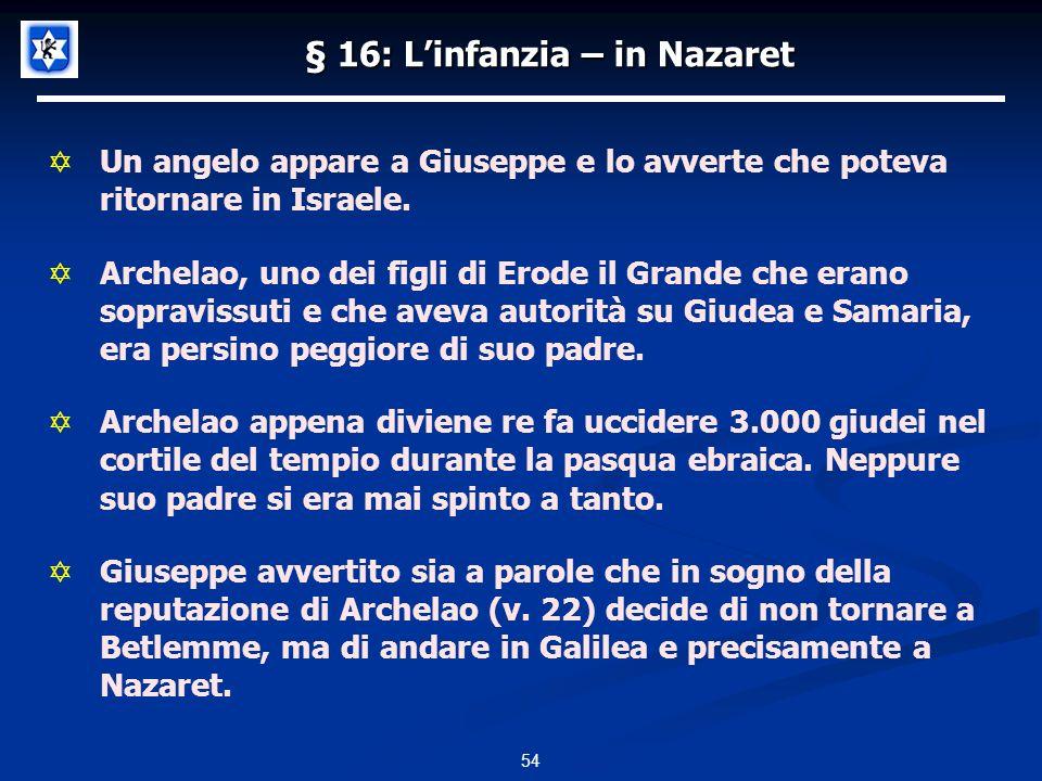 § 16: Linfanzia – in Nazaret Un angelo appare a Giuseppe e lo avverte che poteva ritornare in Israele.