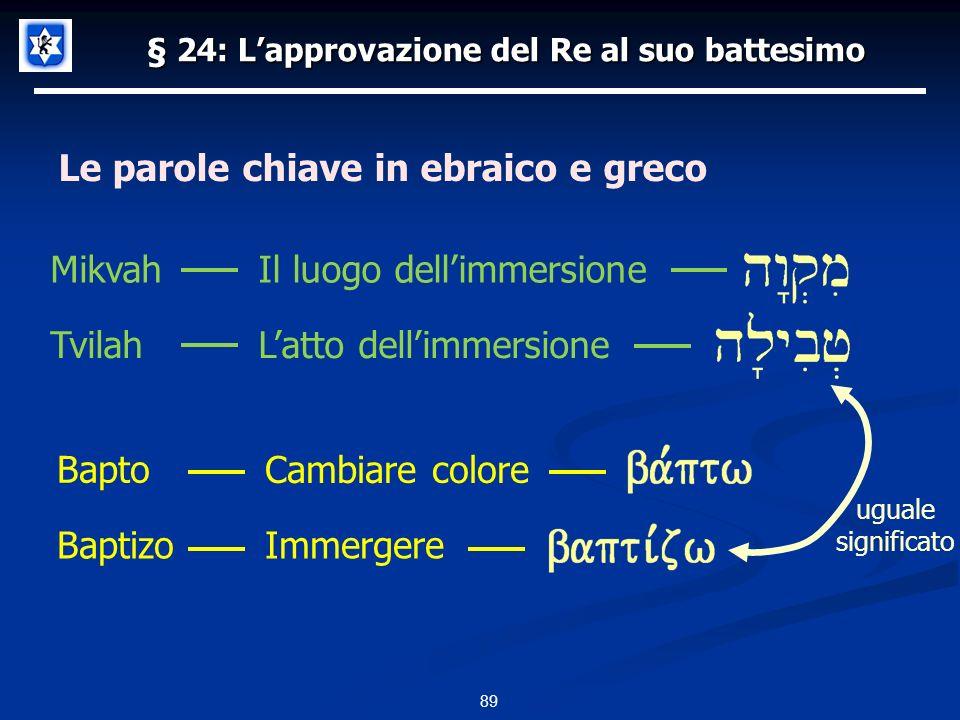 § 24: Lapprovazione del Re al suo battesimo 89 Mikvah Tvilah Bapto Baptizo Le parole chiave in ebraico e greco Il luogo dellimmersione Latto dellimmersione Cambiare colore Immergere uguale significato