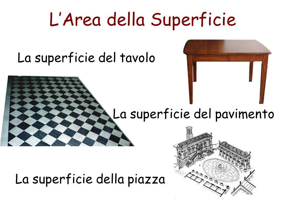 LArea della Superficie Le superfici, come i segmenti e gli angoli, si possono misurare; la loro misura si chiama area e per effettuarla occorre scegliere ununità di misura.