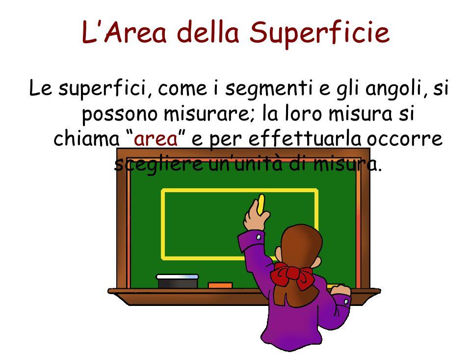 LArea della Superficie Qual è il numero di quadretti contenuto nella figura.