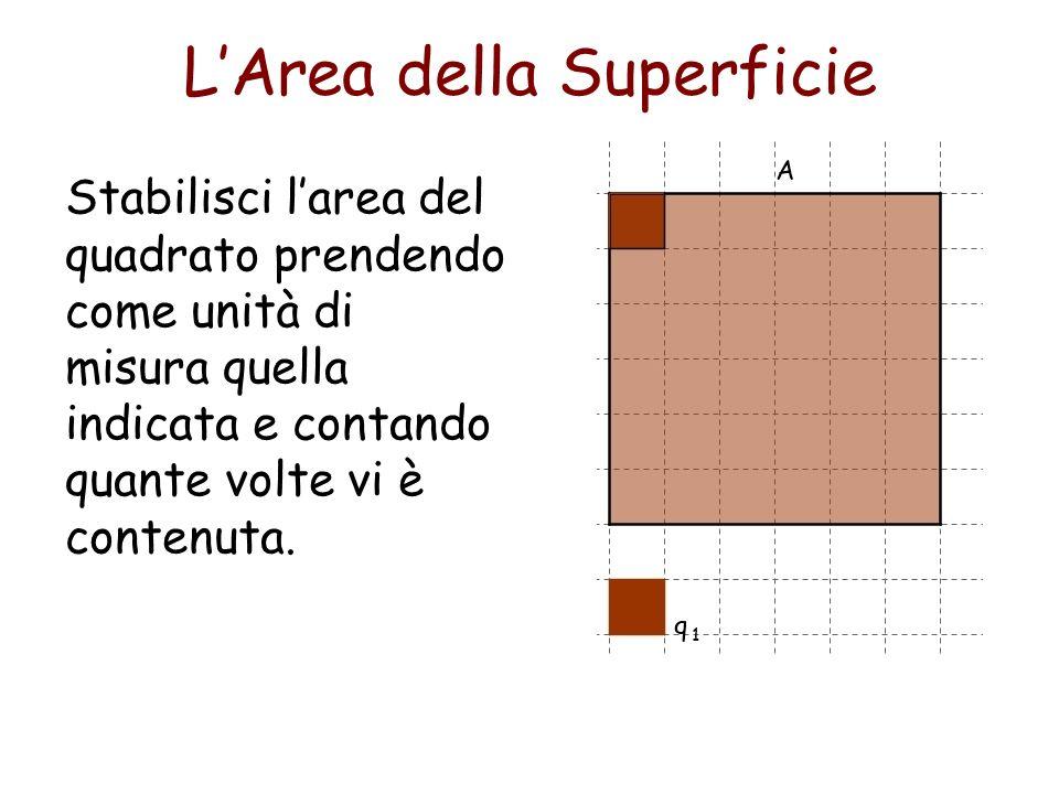 LArea della Superficie Stabilisci larea del quadrato prendendo come unità di misura quella indicata e contando quante volte vi è contenuta.