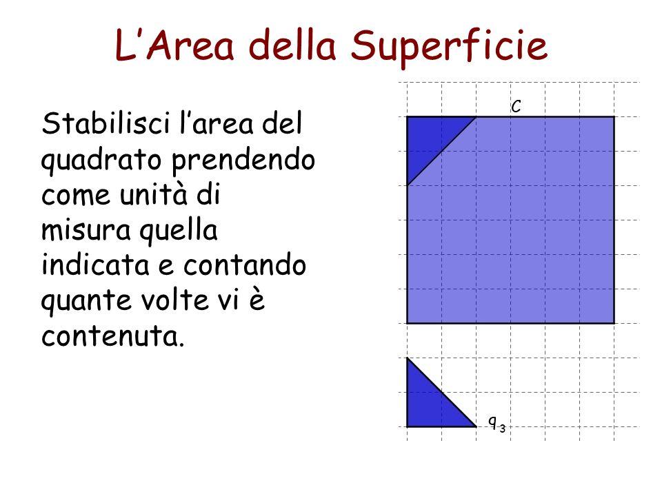 LArea della Superficie Facendo la media aritmetica dei due valori approssimati si trova un valore, sempre approssimato, dellarea della figura F Area media di F = Area F 1 +Area F 2 2 Area media di F = 23 + 47 =35 q 2